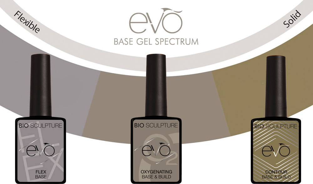 Product Banner - EVO Treatment Gels